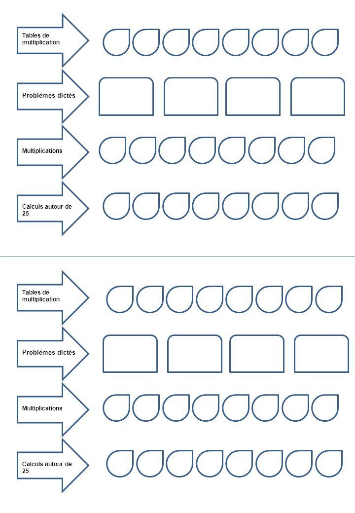Problèmes dictés Problèmes dictés Tables de multiplication
