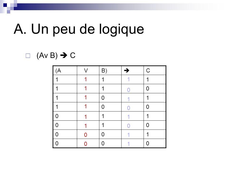 A. Un peu de logique (Av B)  C (A V B)  C 1 1 1 1 1 1 1 1 1 1 1 1