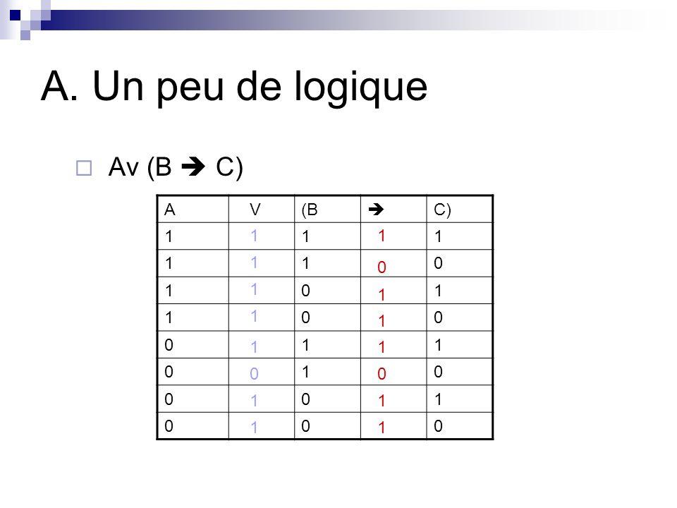 A. Un peu de logique Av (B  C) A V (B  C) 1 1 1 1 1 1 1 1 1 1 1 1 1