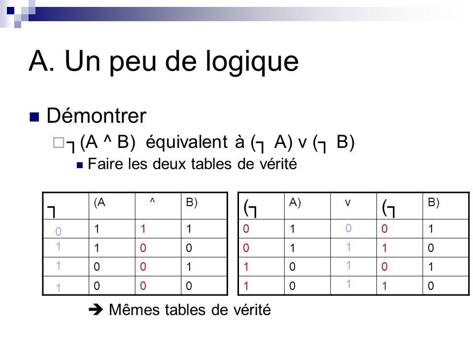 A. Un peu de logique Démontrer ┐(A ^ B) équivalent à (┐ A) v (┐ B) ┐