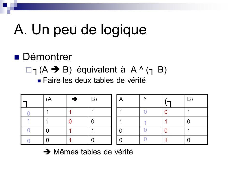A. Un peu de logique Démontrer ┐(A  B) équivalent à A ^ (┐ B) ┐ (┐