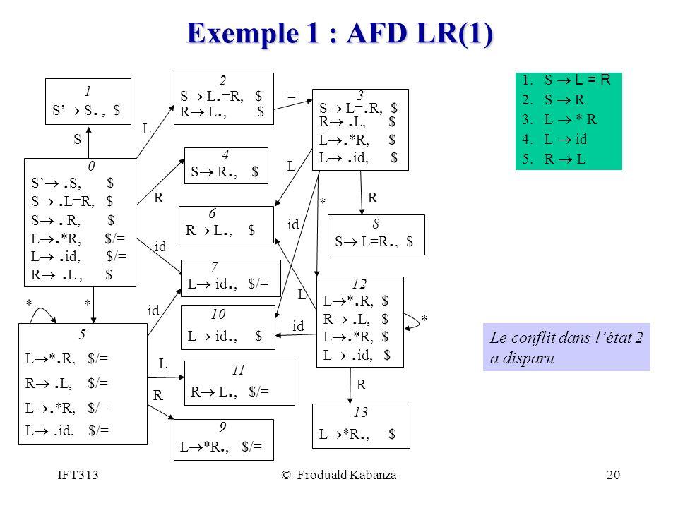 Exemple 1 : AFD LR(1) Le conflit dans l'état 2 a disparu S'® .S, $
