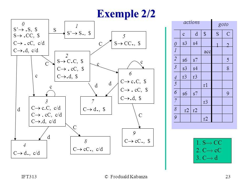 Exemple 2/2 1. S® CC 2. C® cC 3. C® d d $ S C s3 c 1 2 4 3 7 5 9 8 6
