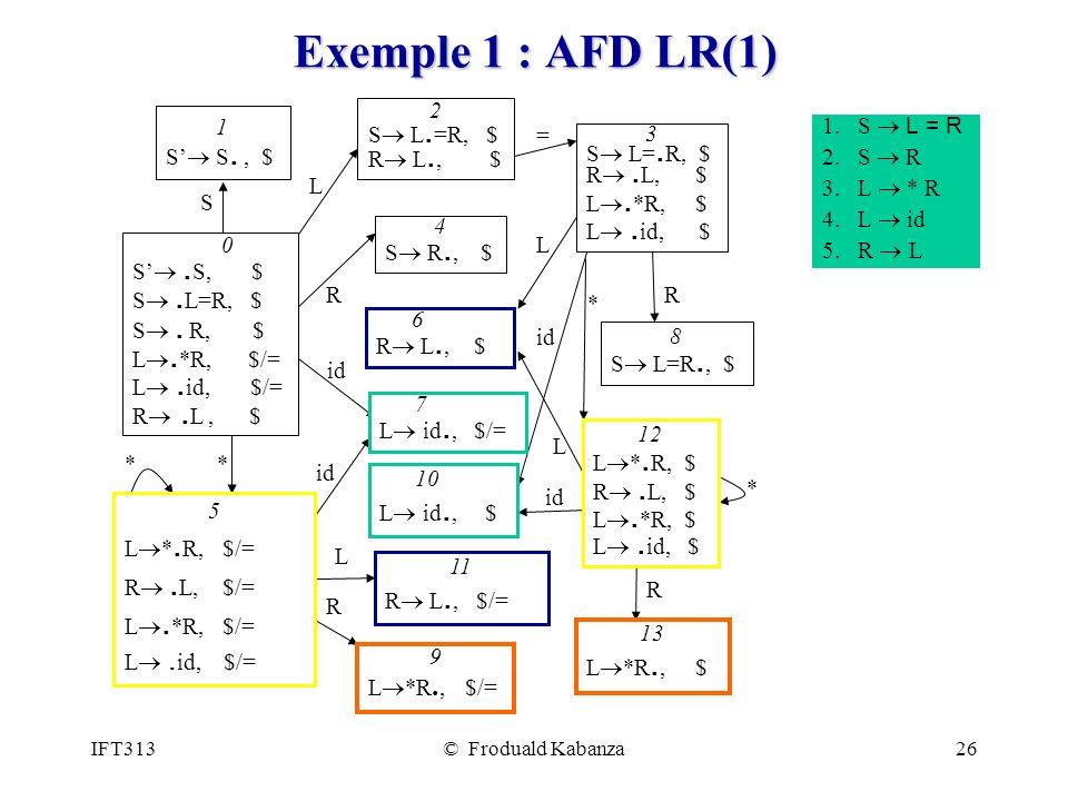 Exemple 1 : AFD LR(1) S'® .S, $ S® .L=R, $ S® . R, $ L®.*R, $/=