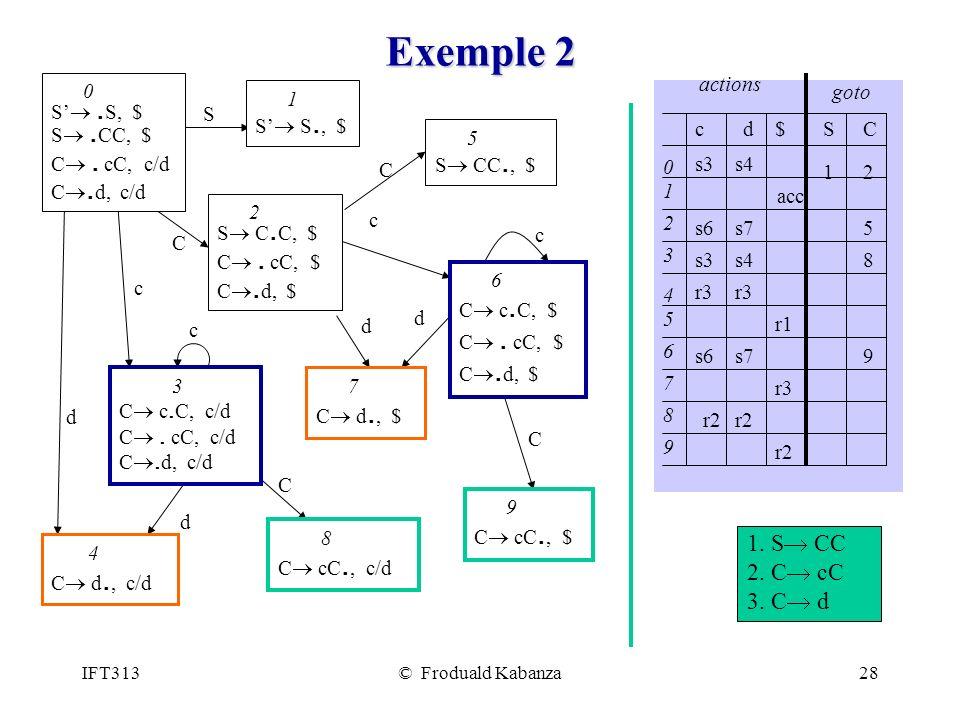 Exemple 2 1. S® CC 2. C® cC 3. C® d d $ S C s3 c 1 2 4 3 7 5 9 8 6