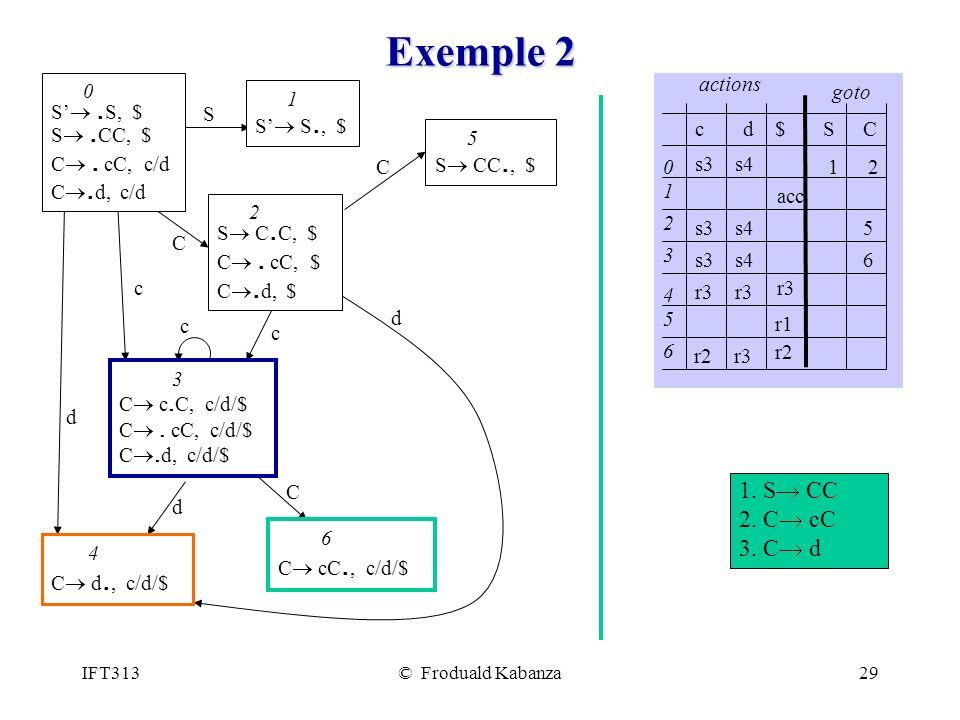 Exemple 2 1. S® CC 2. C® cC 3. C® d d $ S C s3 c 1 2 4 3 5 6 actions