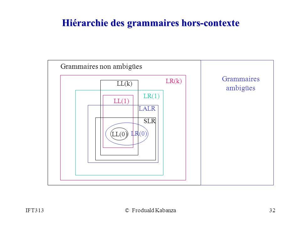 Hiérarchie des grammaires hors-contexte