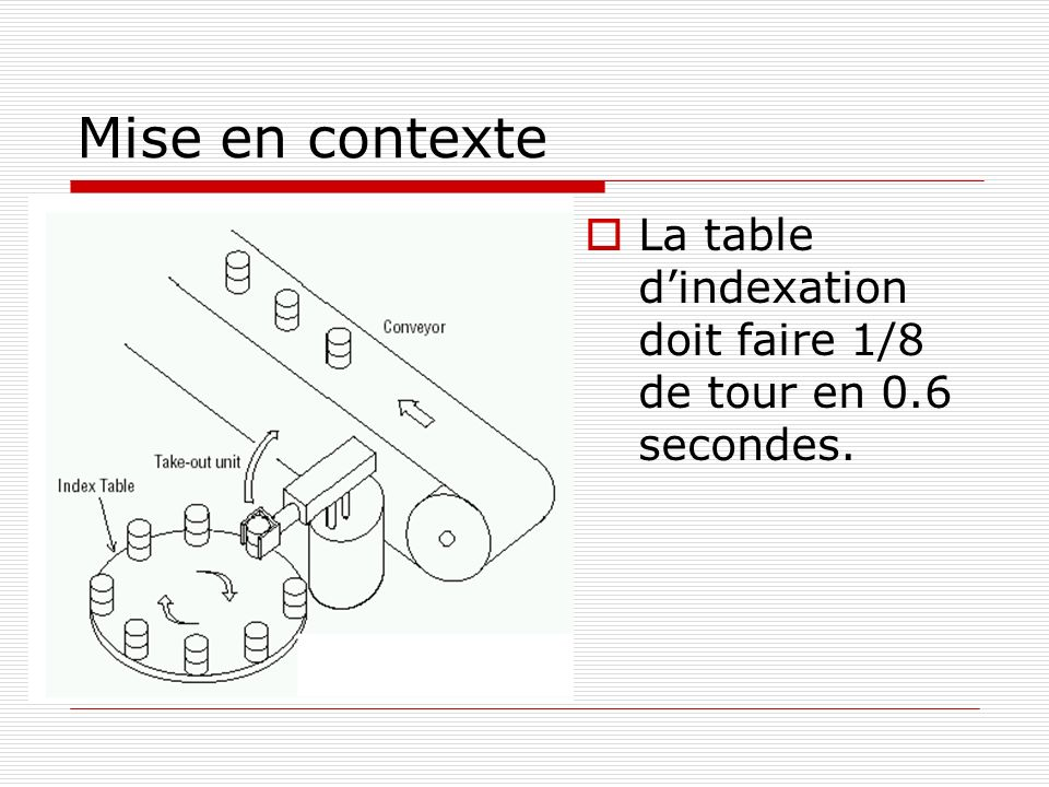 Mise en contexte La table d'indexation doit faire 1/8 de tour en 0.6 secondes.