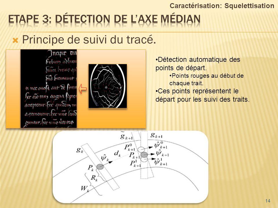 Etape 3: Détection de l'axe médian
