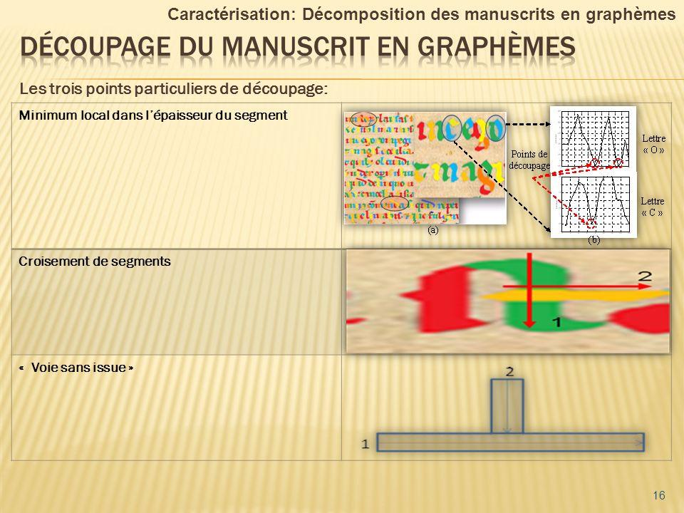 Découpage du manuscrit en graphèmes