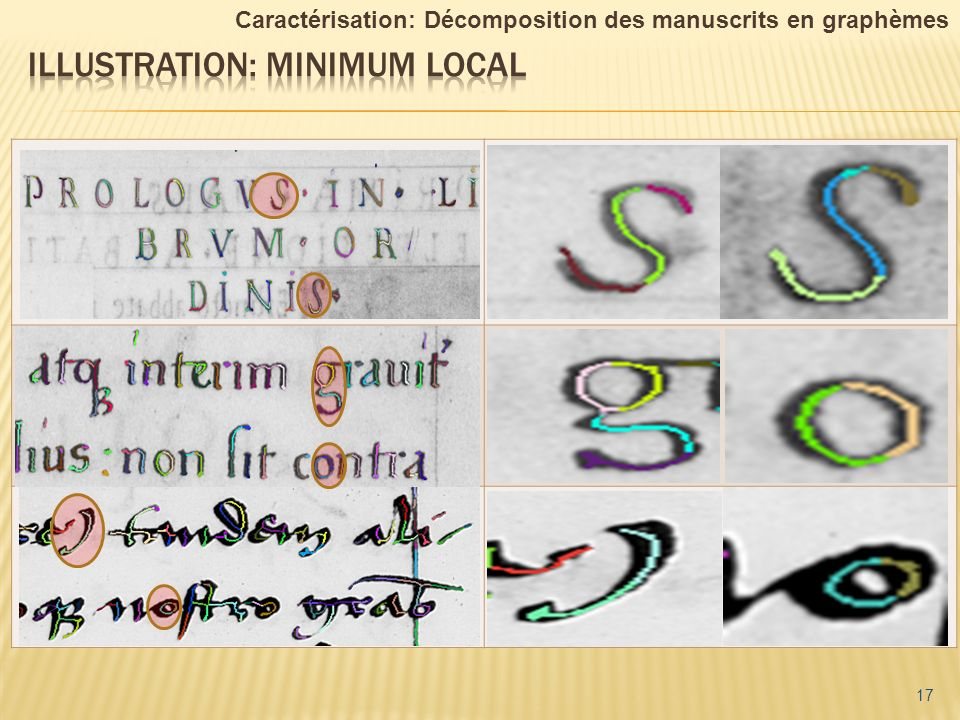 Illustration: Minimum local