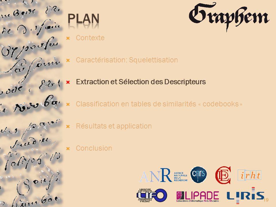Plan Contexte Caractérisation: Squelettisation