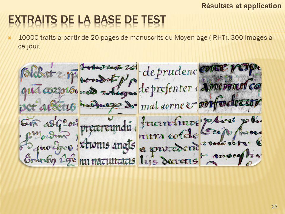 Extraits de la base de test