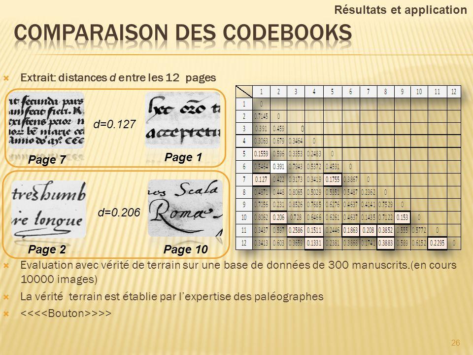 Comparaison des codebooks
