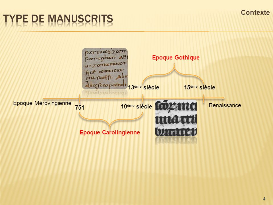 Type de manuscrits Contexte Epoque Gothique 13ème siècle 15ème siècle
