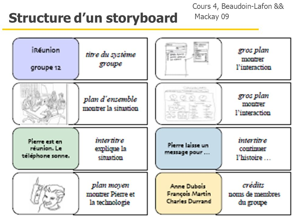 Structure d'un storyboard