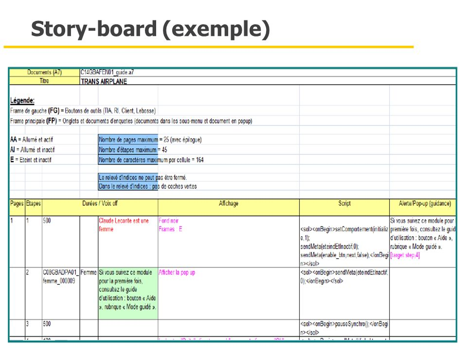 Story-board (exemple)