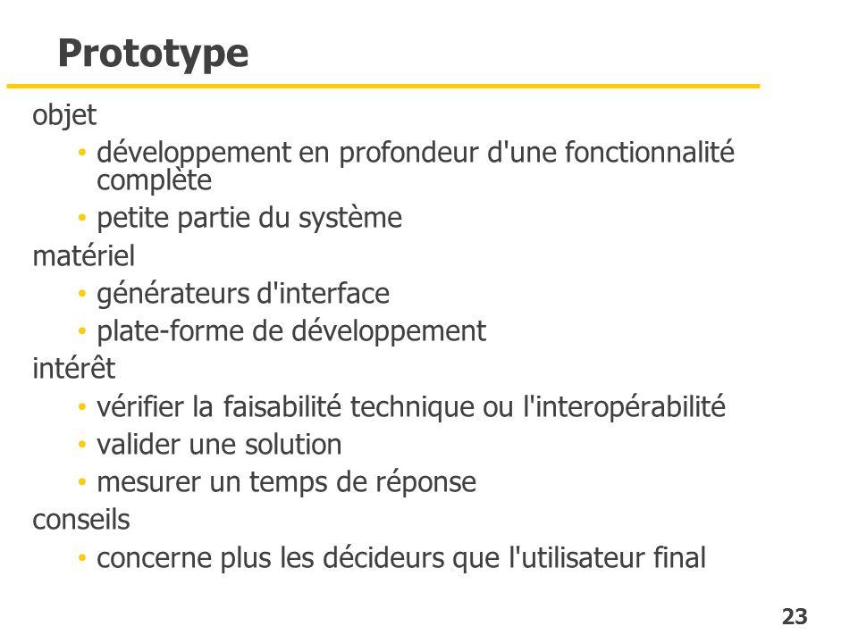 Prototypeobjet. développement en profondeur d une fonctionnalité complète. petite partie du système.