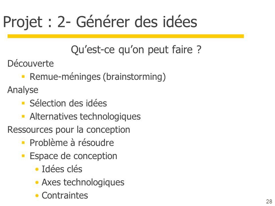 Projet : 2- Générer des idées
