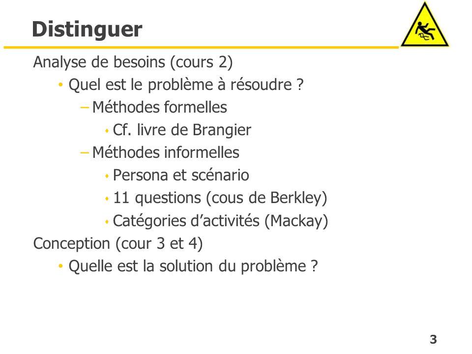 Distinguer Analyse de besoins (cours 2)