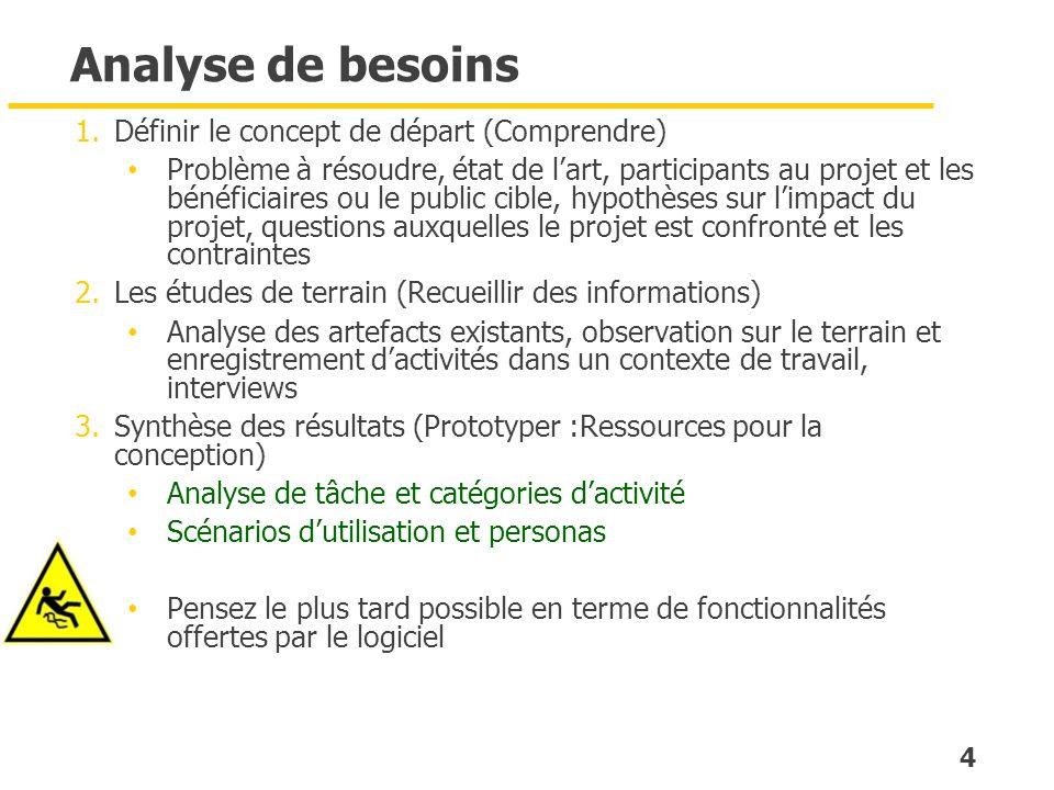 Analyse de besoins Définir le concept de départ (Comprendre)