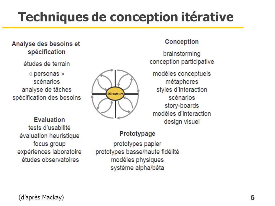 Techniques de conception itérative
