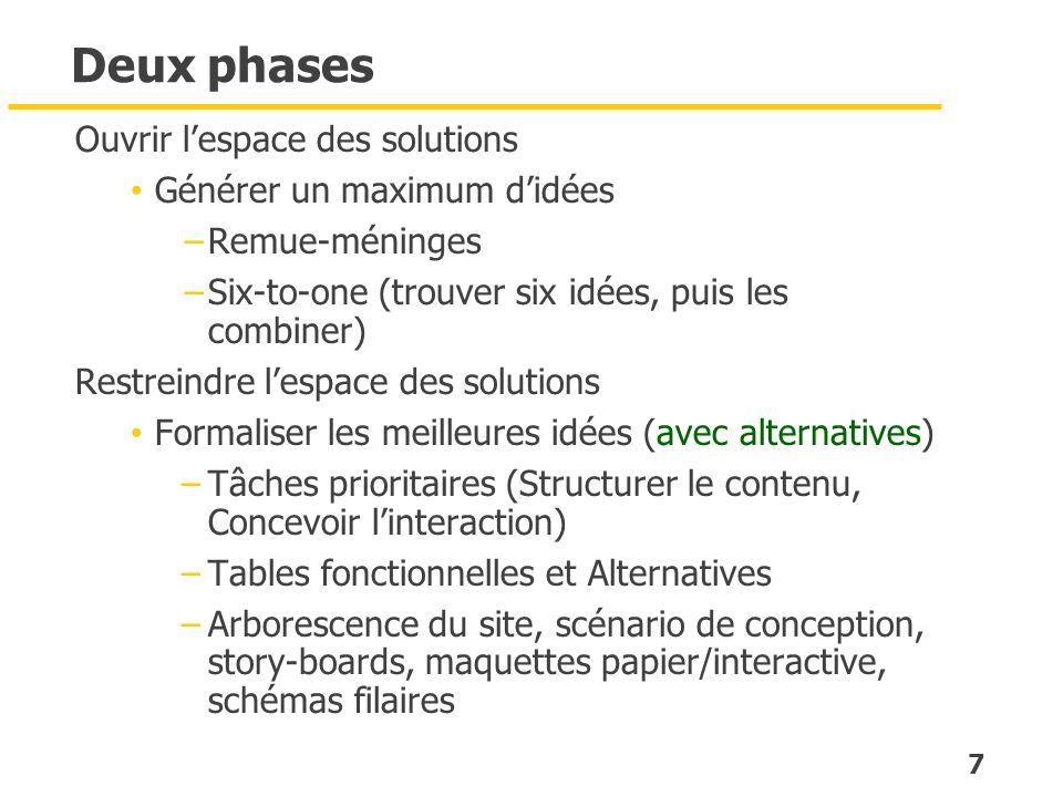 Deux phases Ouvrir l'espace des solutions Générer un maximum d'idées