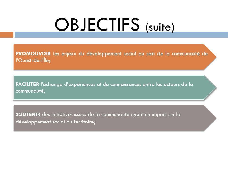 OBJECTIFS (suite) PROMOUVOIR les enjeux du développement social au sein de la communauté de l'Ouest-de-l'Île;