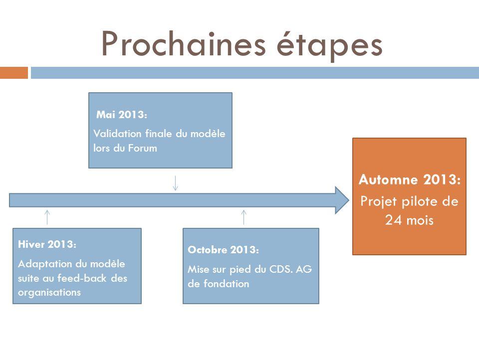 Prochaines étapes Automne 2013: Projet pilote de 24 mois Mai 2013: