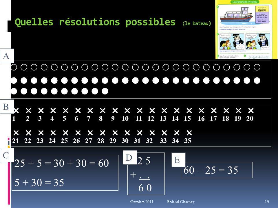 Quelles résolutions possibles (le bateau)