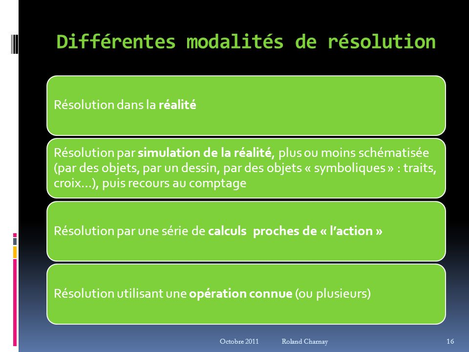 Différentes modalités de résolution