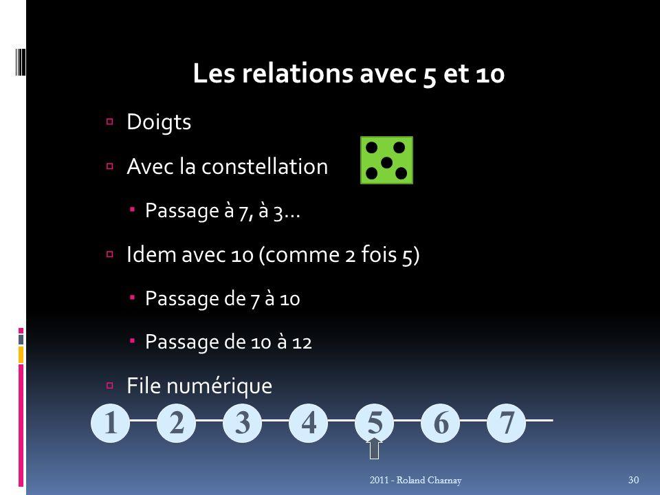 1 2 3 4 5 6 7 Les relations avec 5 et 10 Doigts Avec la constellation