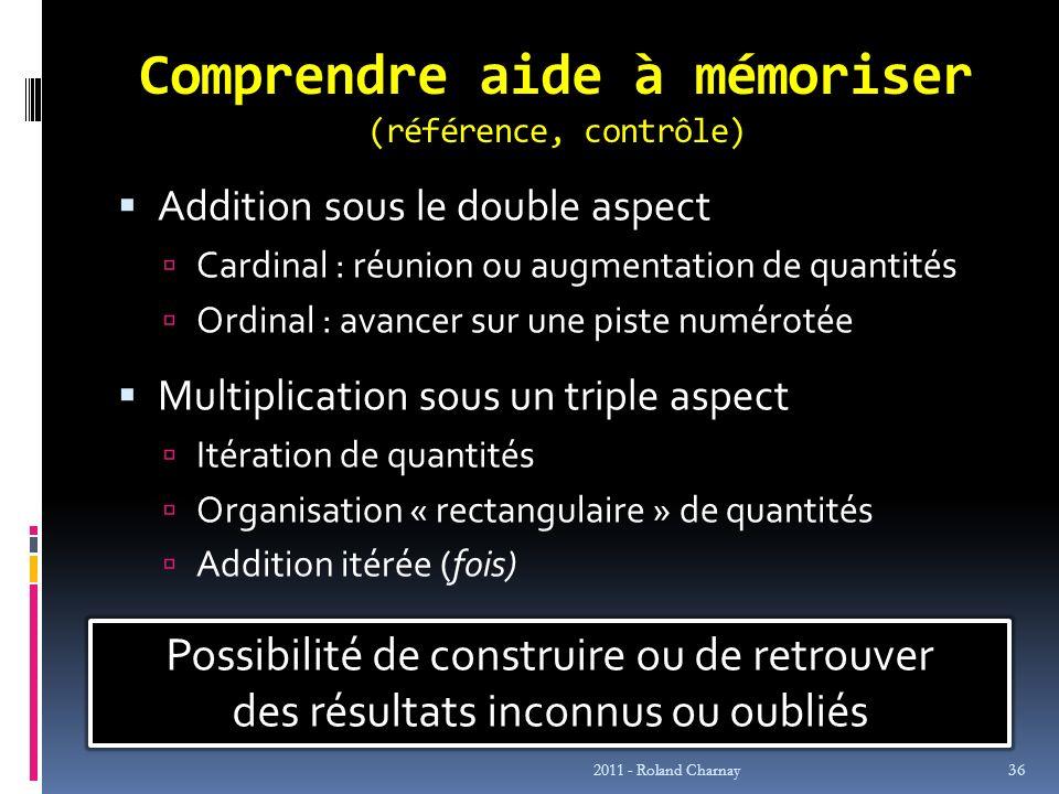 Comprendre aide à mémoriser (référence, contrôle)