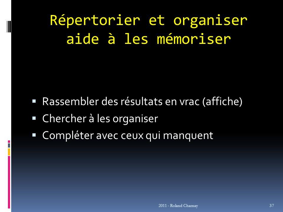 Répertorier et organiser aide à les mémoriser