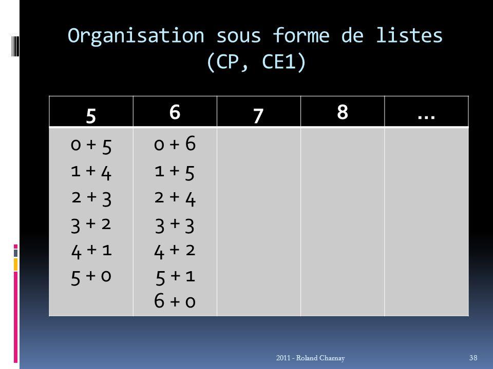 Organisation sous forme de listes (CP, CE1)