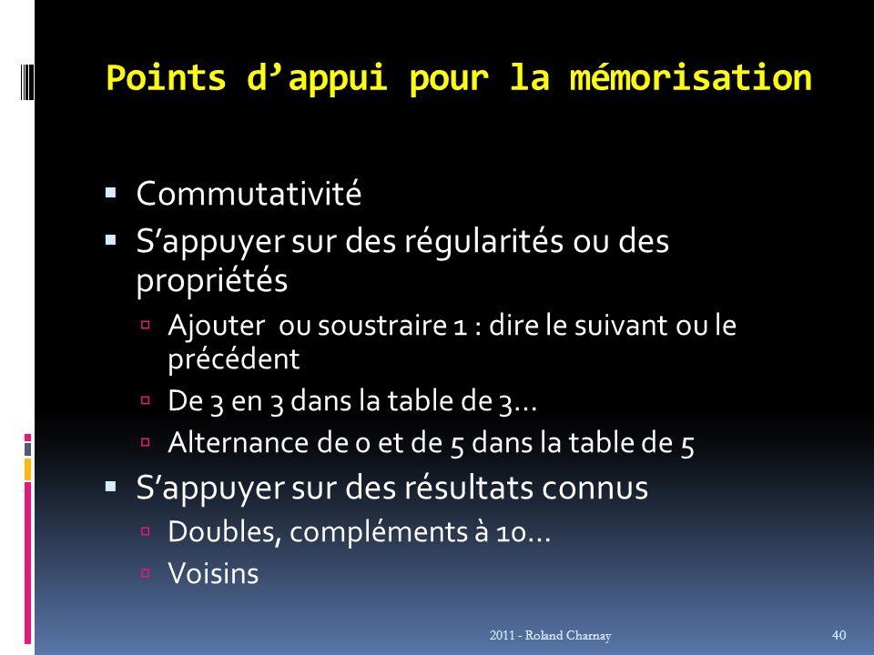 Points d'appui pour la mémorisation
