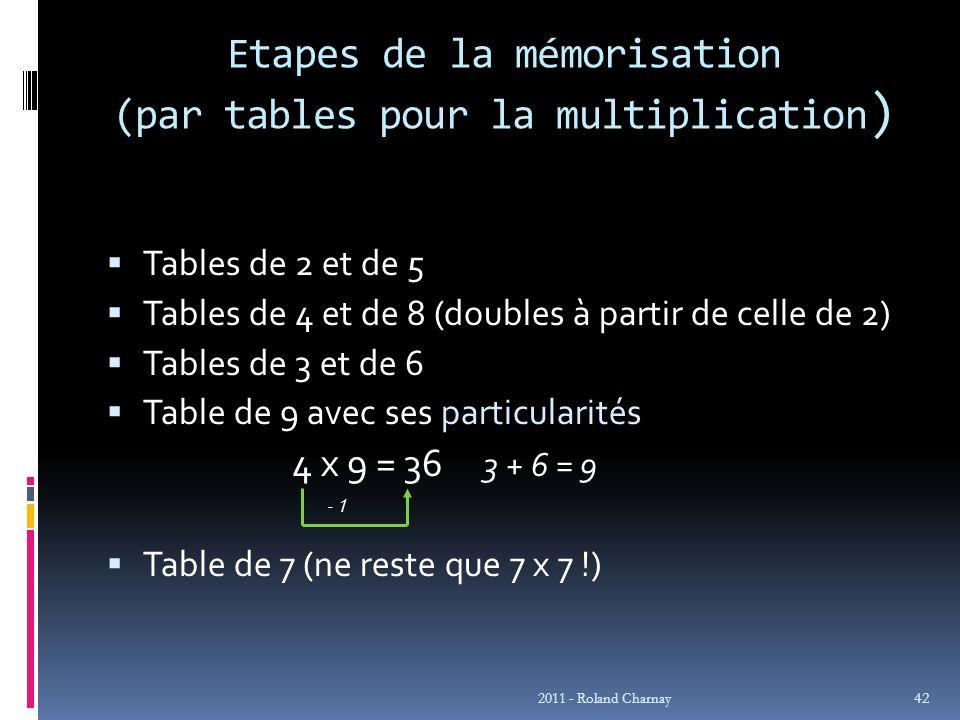 Etapes de la mémorisation (par tables pour la multiplication)