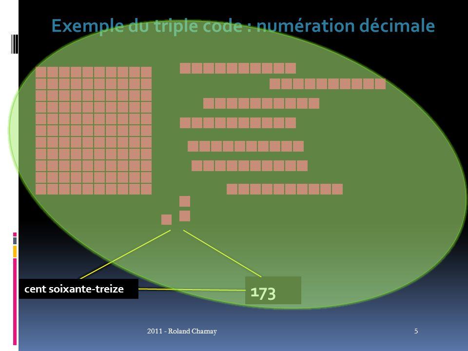 Exemple du triple code : numération décimale