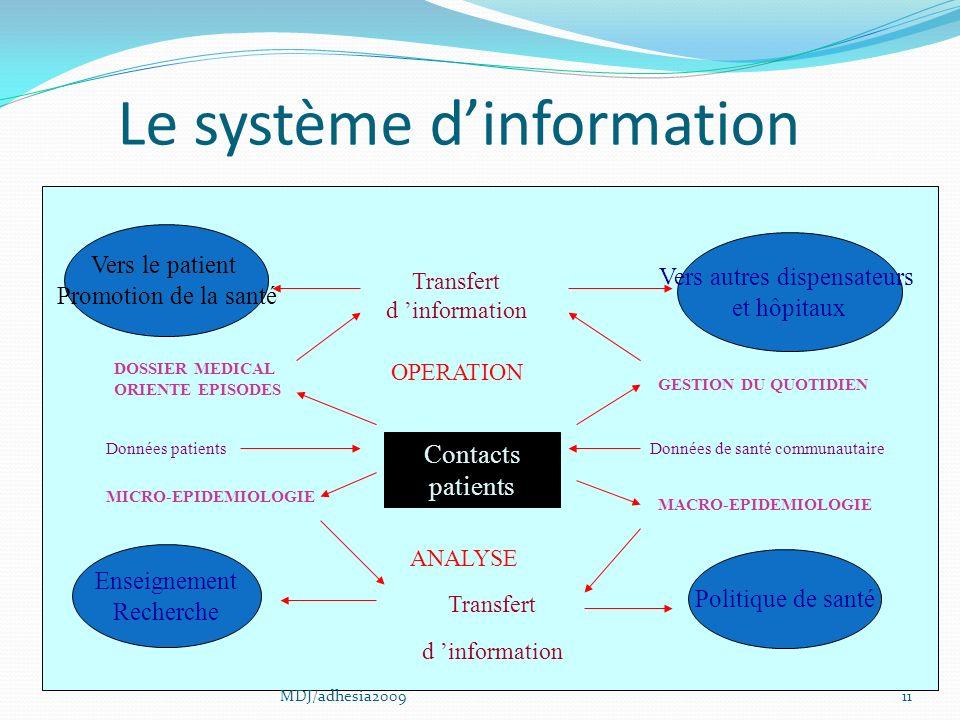 Le système d'information