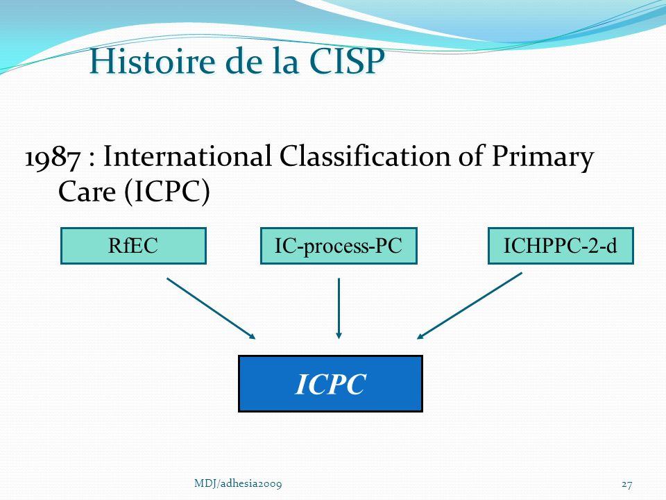 Histoire de la CISP 1987 : International Classification of Primary Care (ICPC) RfEC. IC-process-PC.