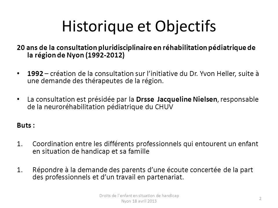 Historique et Objectifs