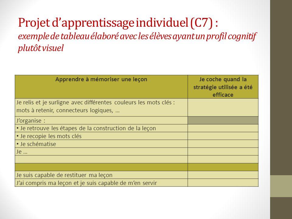 Projet d'apprentissage individuel (C7) : exemple de tableau élaboré avec les élèves ayant un profil cognitif plutôt visuel