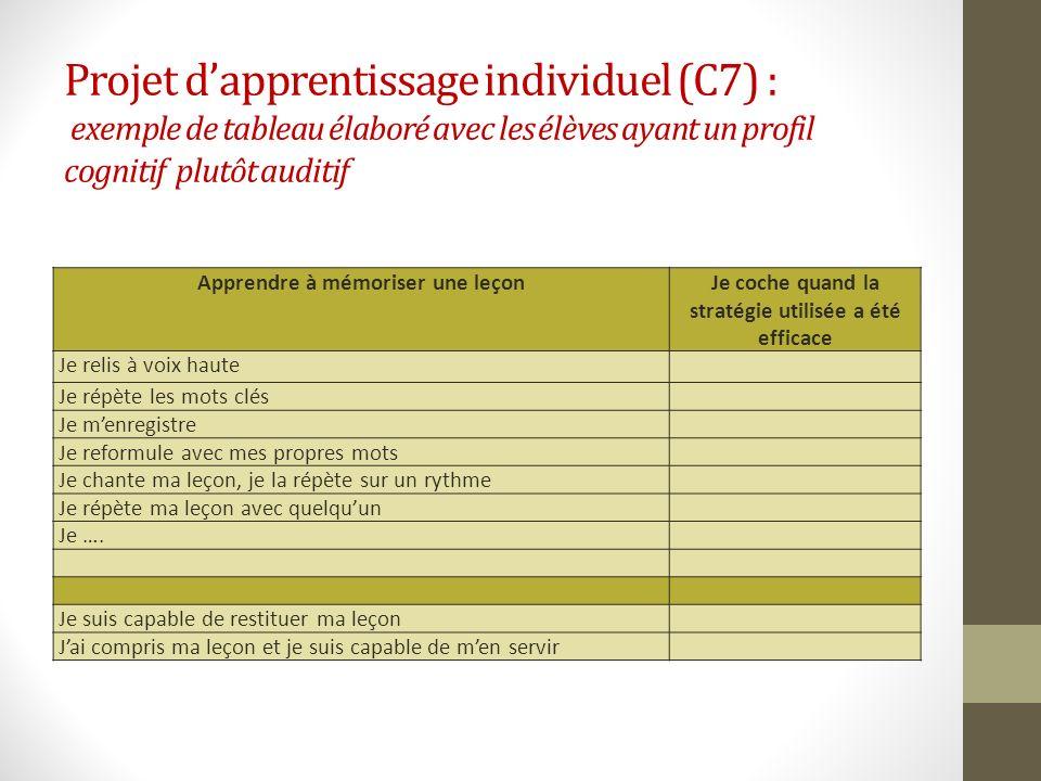 Projet d'apprentissage individuel (C7) : exemple de tableau élaboré avec les élèves ayant un profil cognitif plutôt auditif