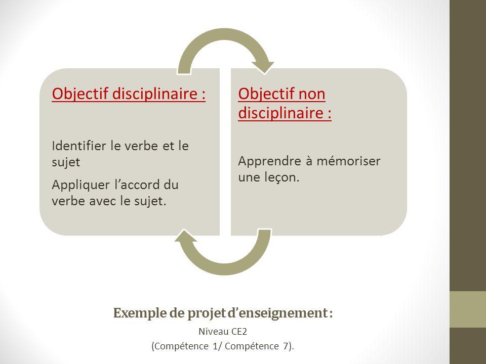 Exemple de projet d'enseignement :