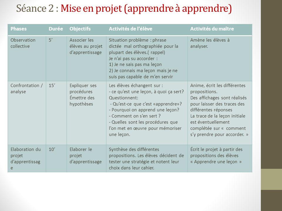 Séance 2 : Mise en projet (apprendre à apprendre)