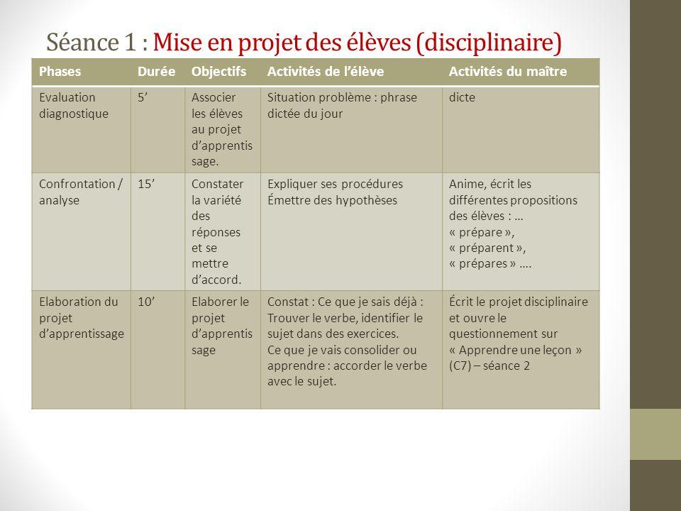 Séance 1 : Mise en projet des élèves (disciplinaire)