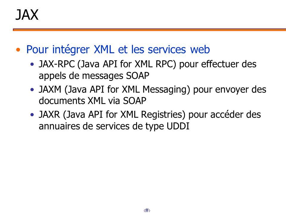 JAX Pour intégrer XML et les services web