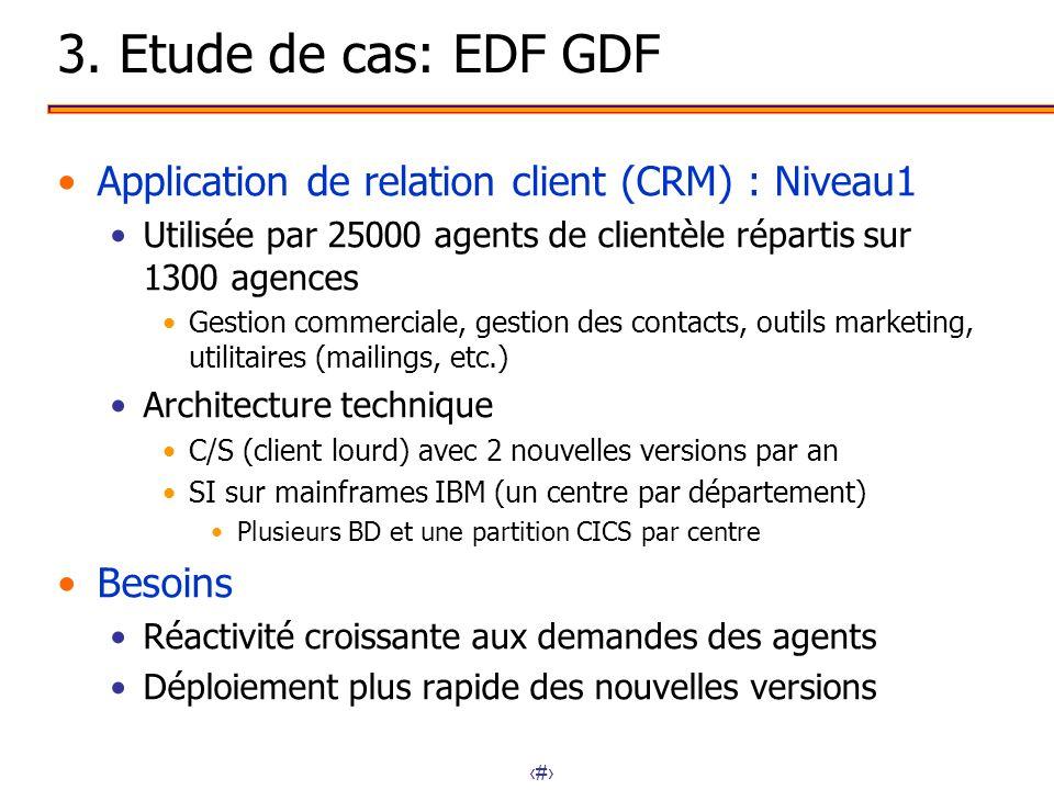 3. Etude de cas: EDF GDF Application de relation client (CRM) : Niveau1. Utilisée par 25000 agents de clientèle répartis sur 1300 agences.