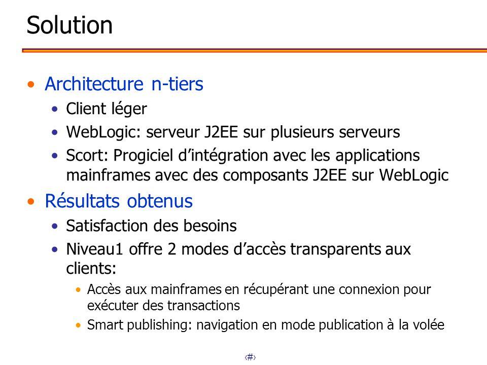 Solution Architecture n-tiers Résultats obtenus Client léger