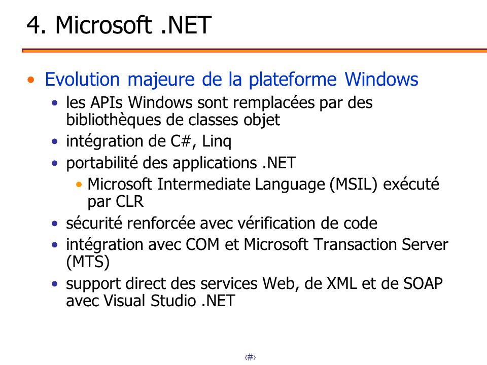 4. Microsoft .NET Evolution majeure de la plateforme Windows